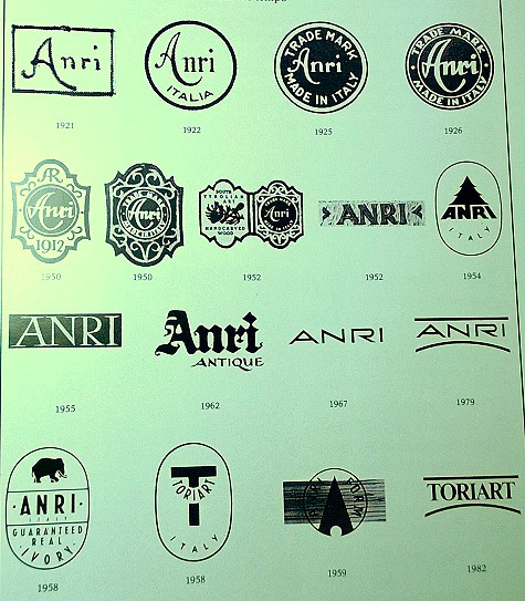 anri_logo_legend