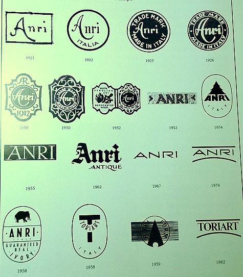 anri_logo_legend